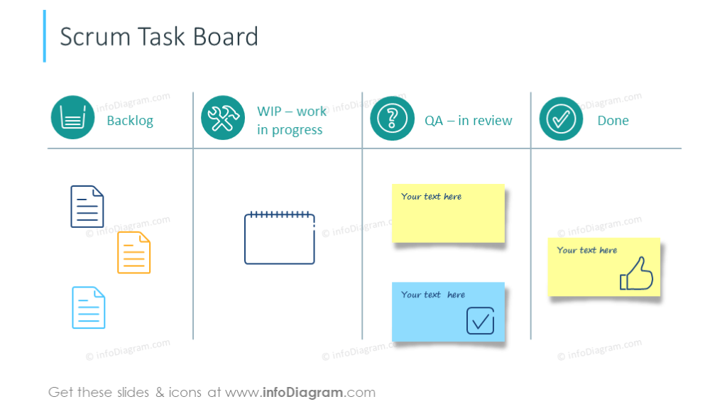 Scrum task board illustrated with post-it notes