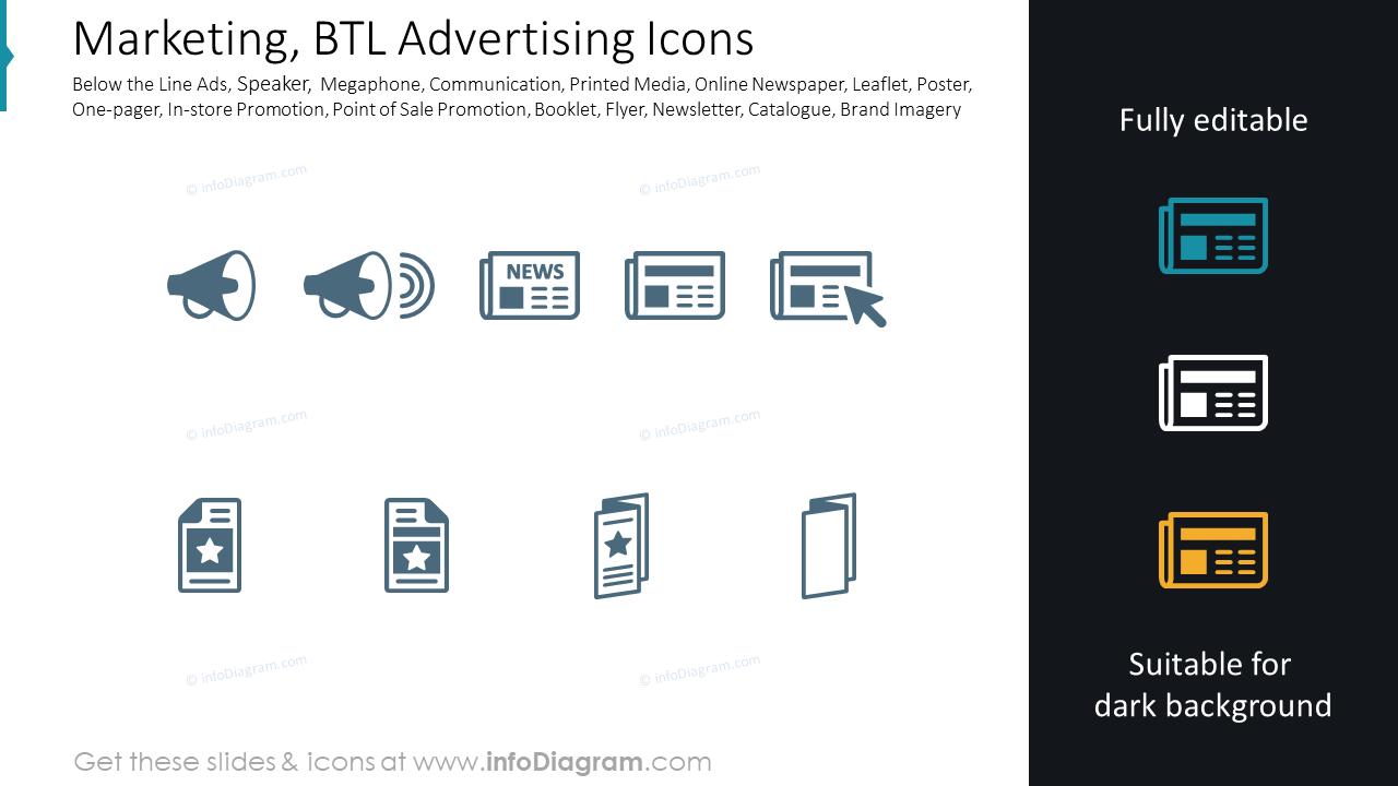 Marketing, BTL Advertising Icons