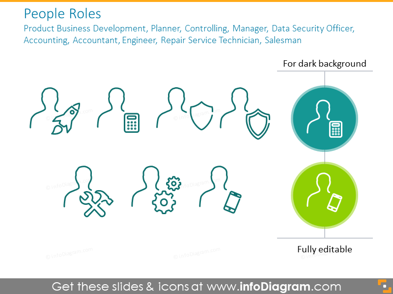 People Roles