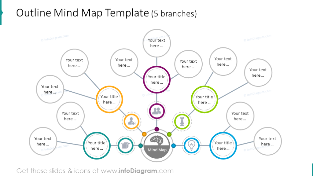 Mind map with 5 branches in an outline style