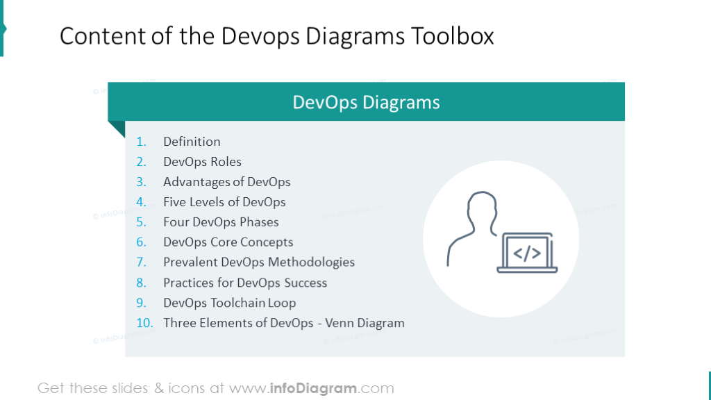 Content of the Devops Diagrams Toolbox
