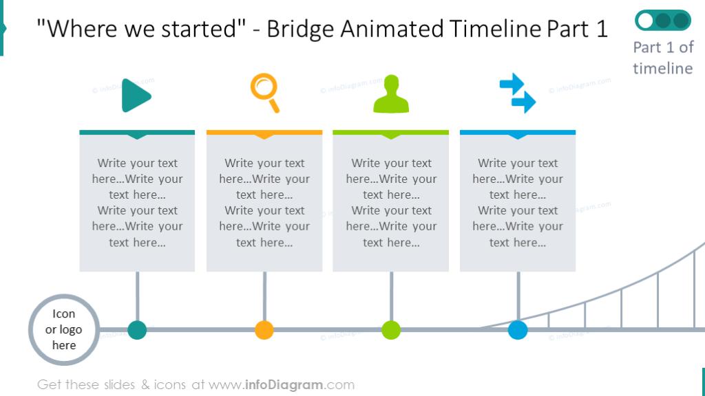 Bridge animated timeline illustrated with colourful bridge graphics