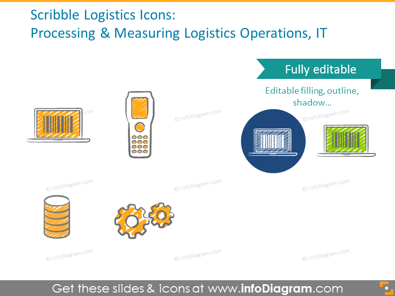 Processing , measuring, logistics operations, IT scribble icons