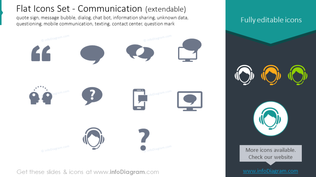 Icons set: quote sign, message bubble, dialog, data, questioning