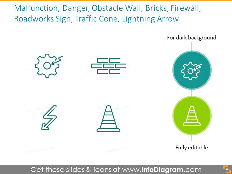 Settings icons:Malfunction, Danger, Firewall, Roadworks Sign