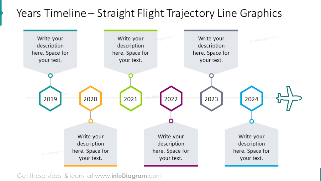 Yearly timeline shown with straight flight trajectory and text placeholder