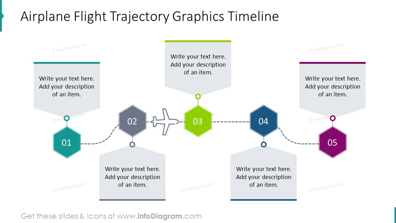 Airplane flight trajectory graphics timeline