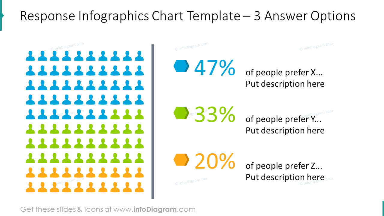 Response chart template showing 3 answers options