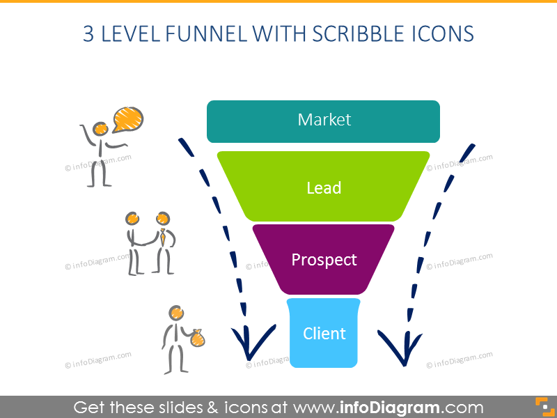 3 Level funnel with scribble icons