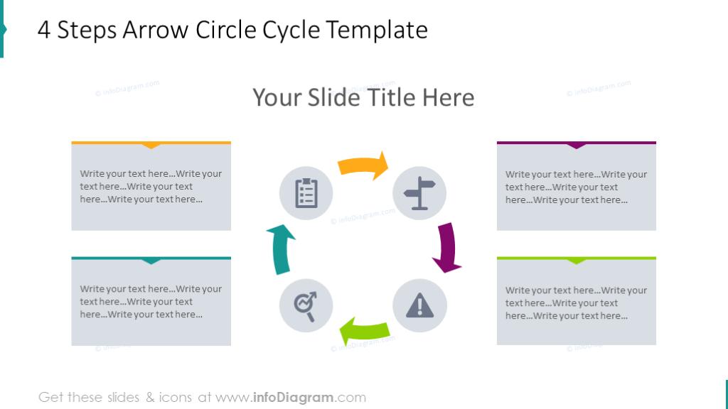 4 steps arrow circle cycle