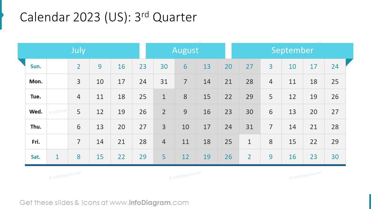 3rd Quarter 2022 US Calendars