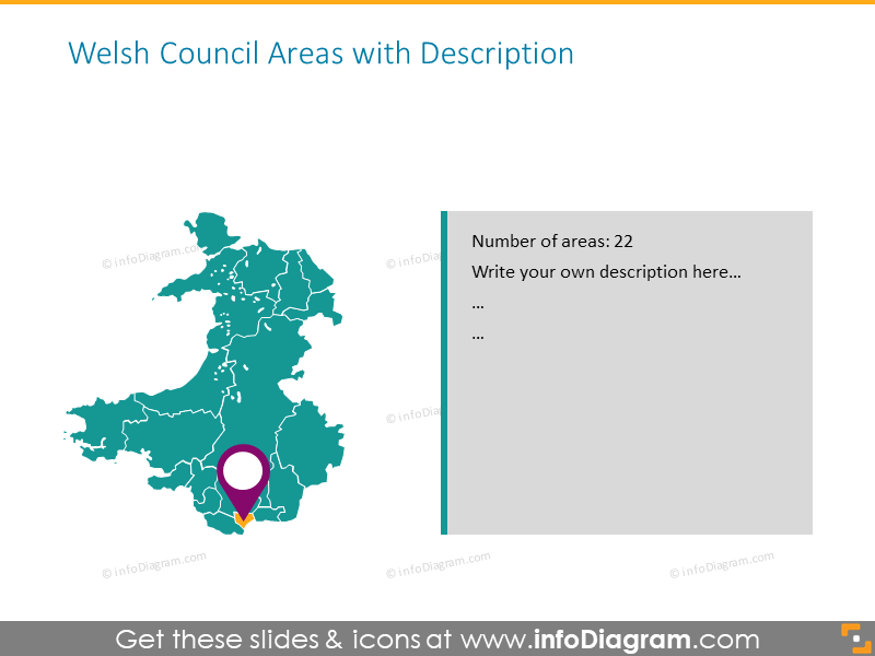 Example of the Welsh council areas with description