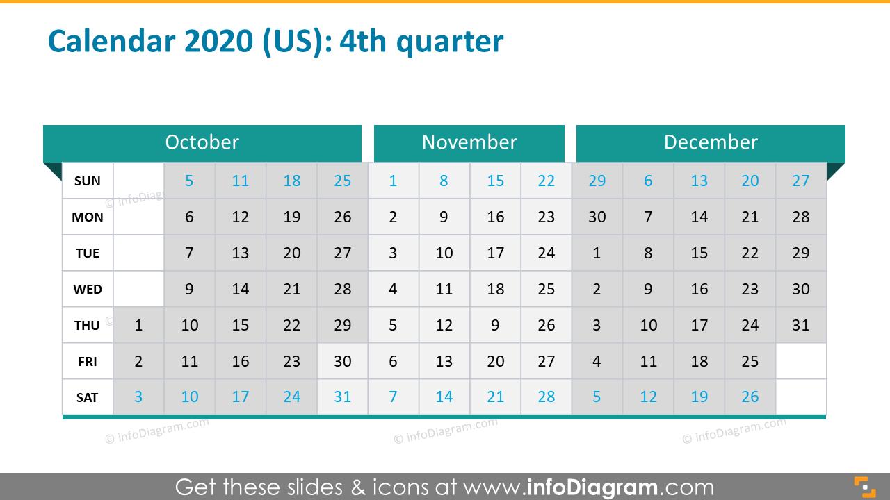 Quarterly calendar US 2020 slide: forth quarter