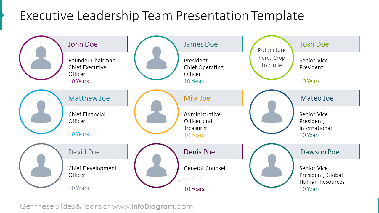 Team presentation template with a description of each member and icons