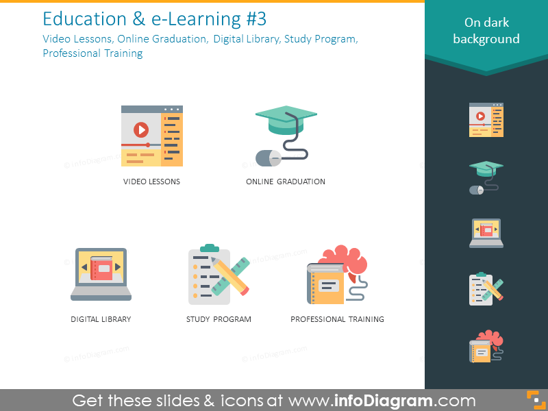 video lessons, online graduation, digital library, study program