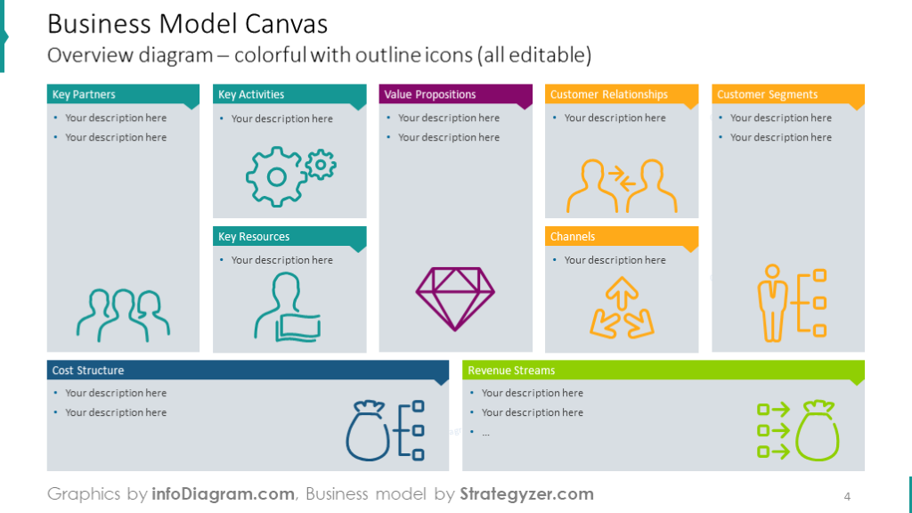 Colorful business model canvas illustrated with icons