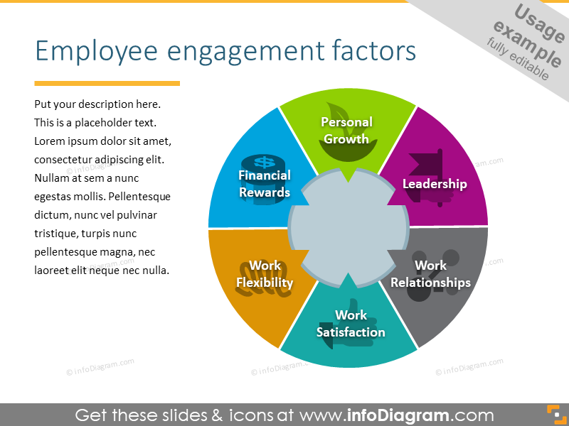 Employee engagement factors - 6 key components