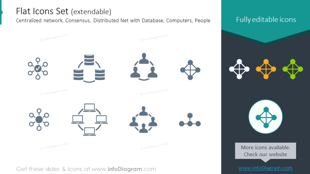 Blockchain Presentation Modern Diagrams PowerPoint Template and Graphics to  explain block chain technology benefits, applications, distributed ledger