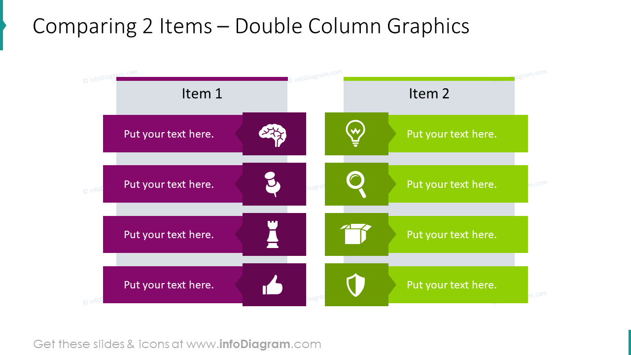 Comparing 2 items with double column graphics