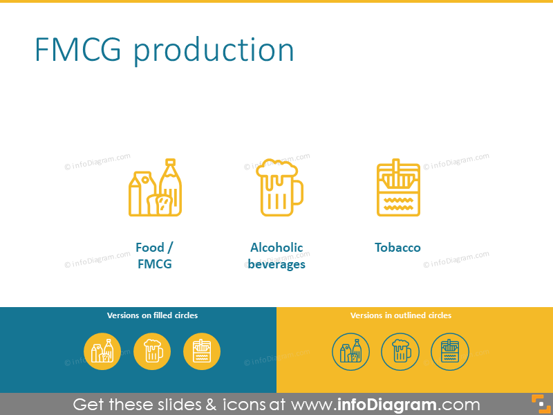 FMCG production icons set: food, alcoholic, tobacco