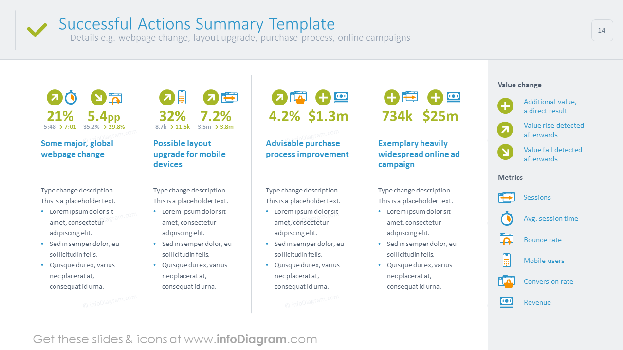 Successful actions summary shown with list description and flat icons