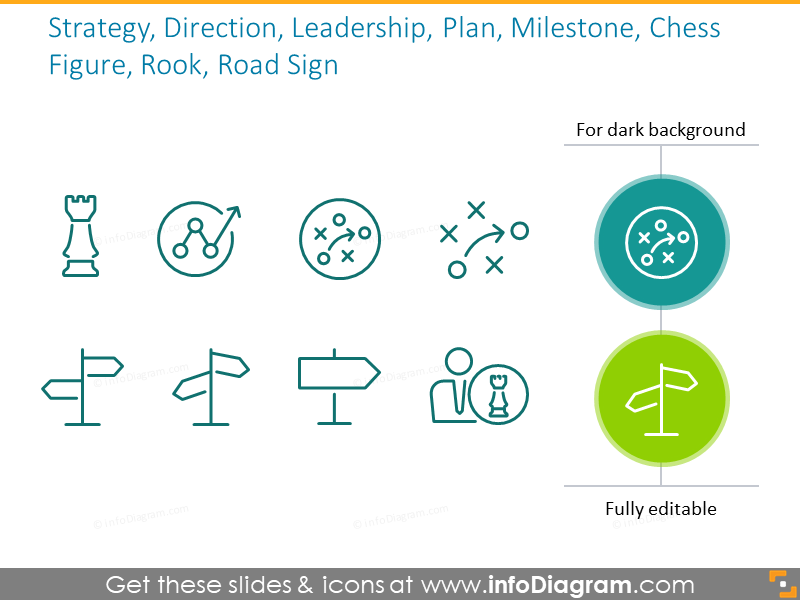Example of the direction and strategy outline icons