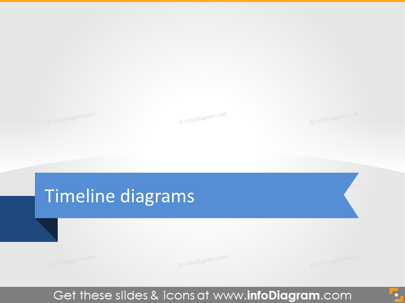 Timeline diagrams