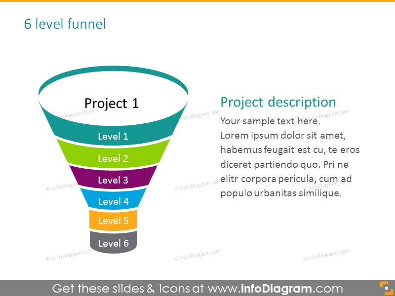 Illustrated 6 level sales funnel