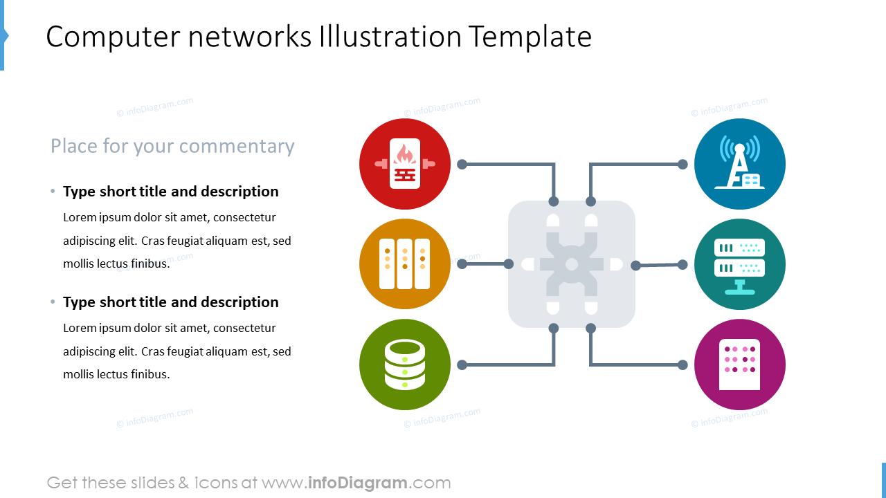 Computer networks slide template
