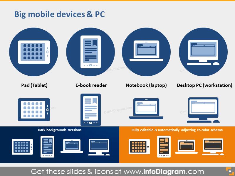 tablet ipad ebook reader notebook desktop pc PPT icons