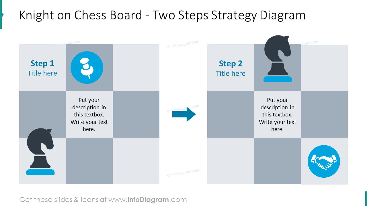 Knight on chess board with 2 steps strategy diagram