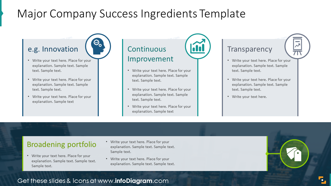 Company success ingredients diagram with description and icons