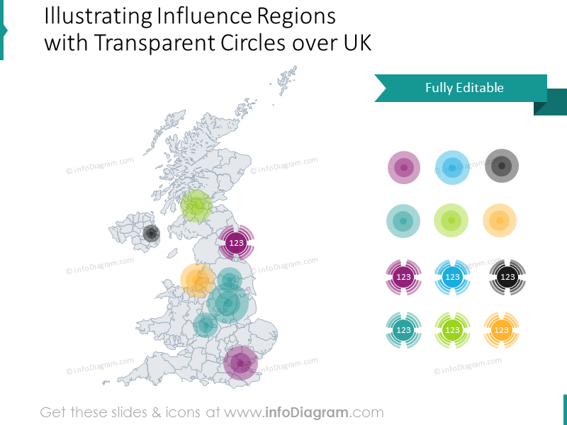 United Kingdom influence regions map with transparent circles