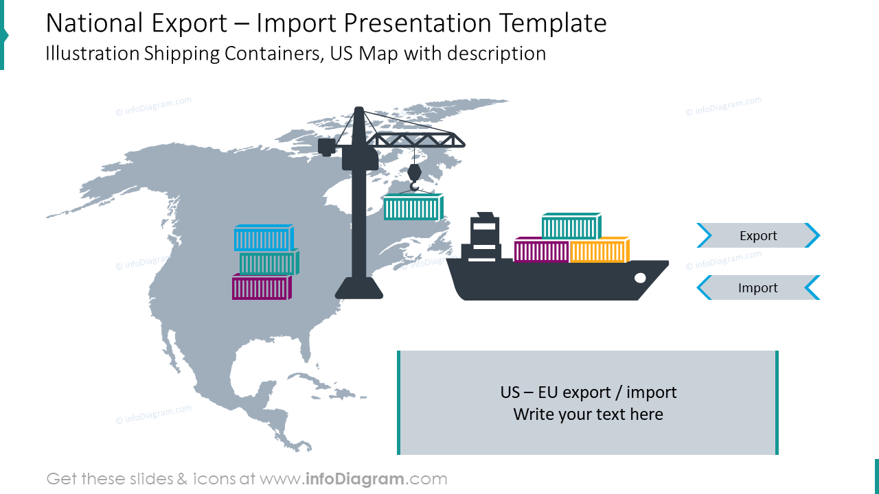 US national import presentations template with description boxes