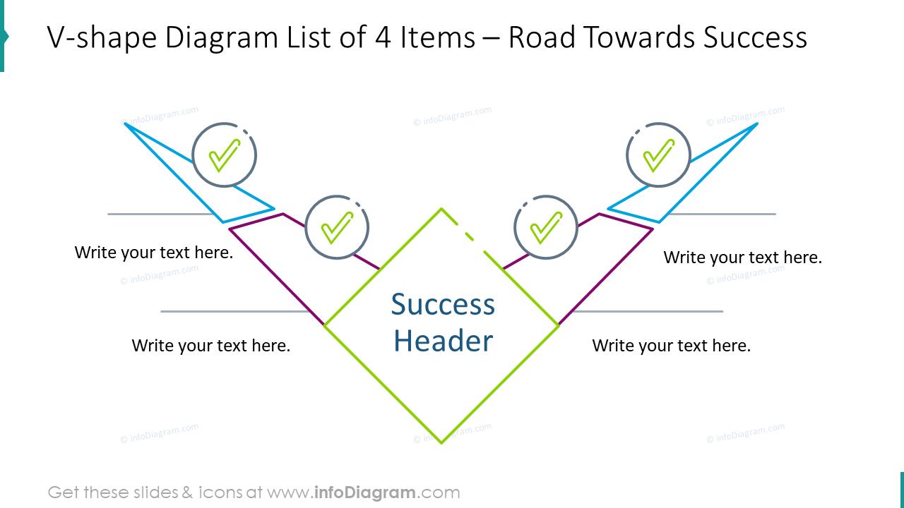 V-shape diagram list for four items