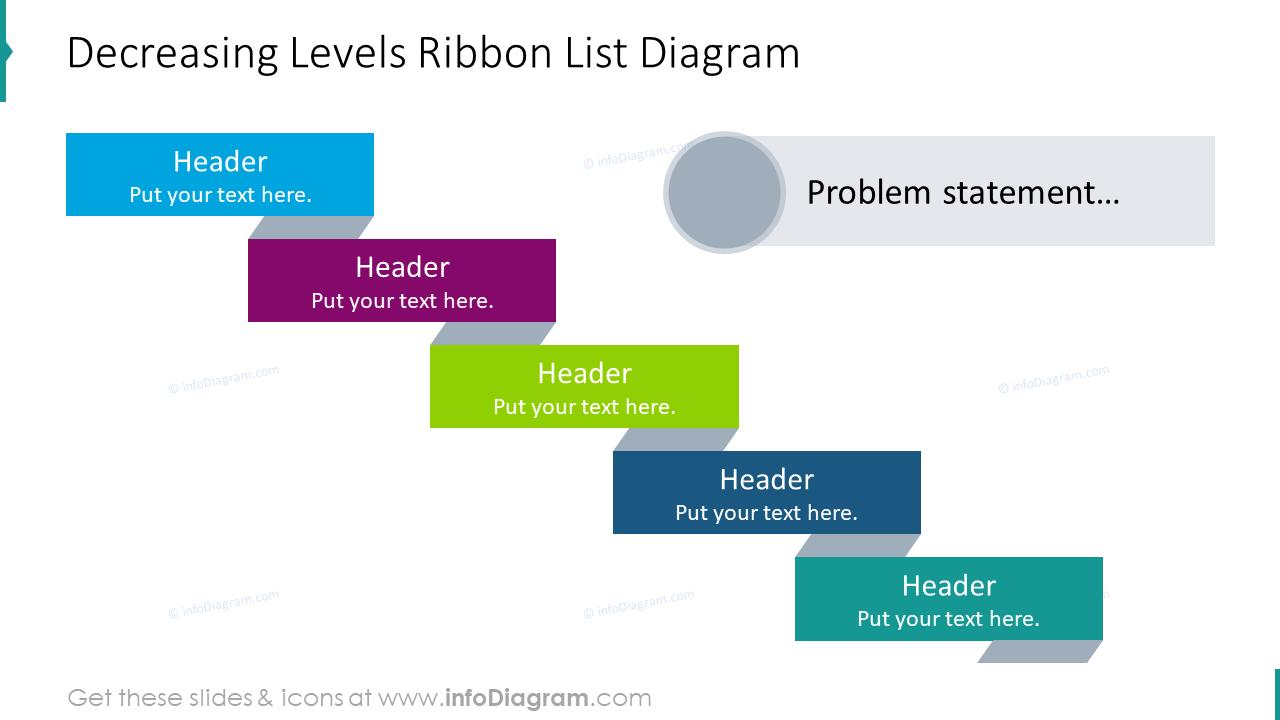 Decreasing levels ribbon list diagram