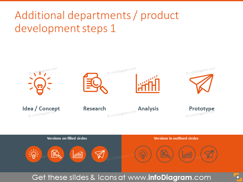 Product development icons set: idea, research, analysis, prototype
