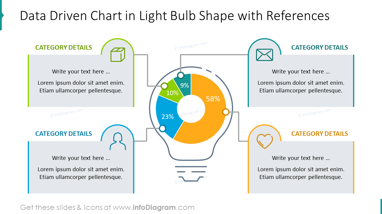 Data driven chart shaped as light bulb with explanation
