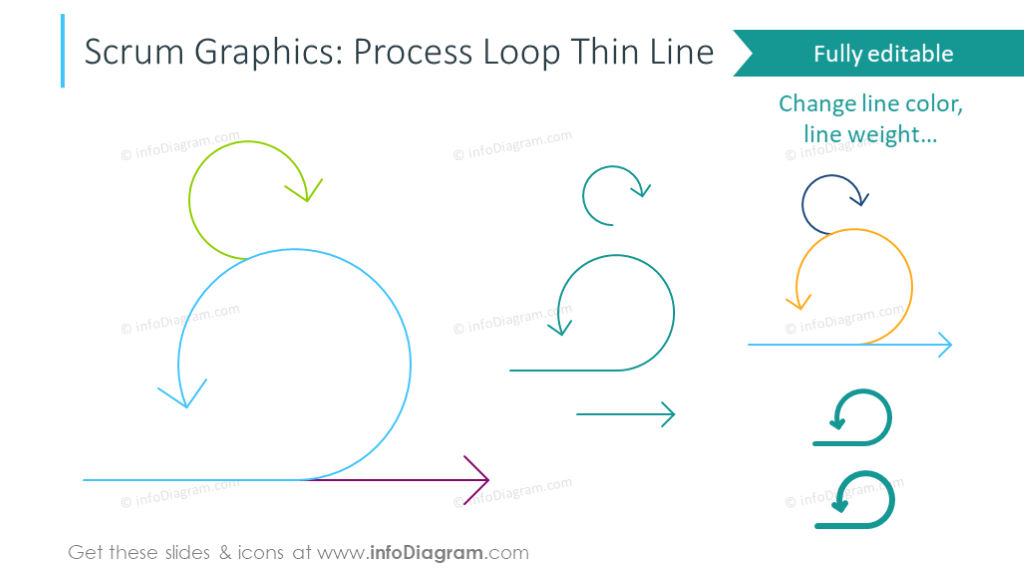 Variations of presenting scrum process loop with thin line