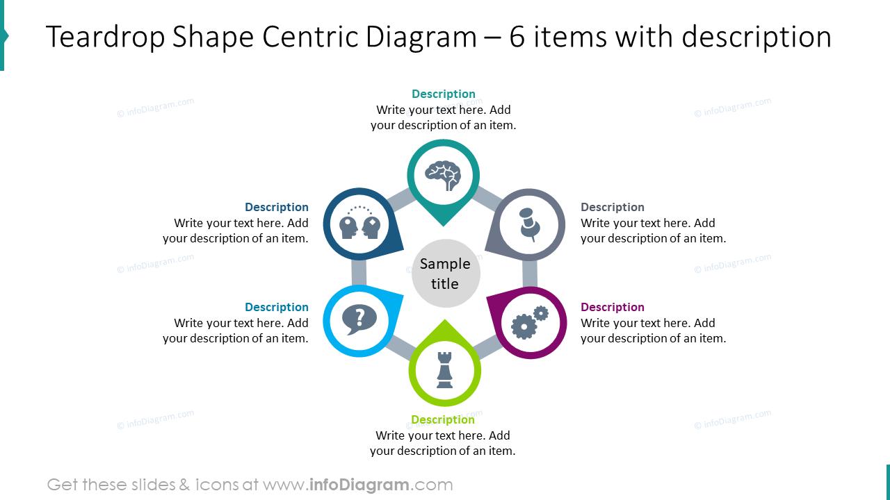 Teardrop shape centric diagram for 6 items with description
