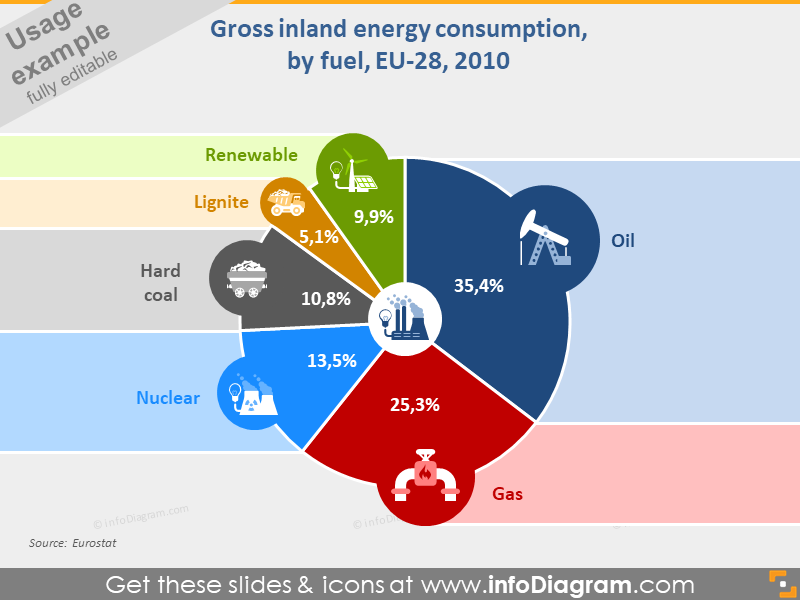 energy consumption infographics chart icon ppt
