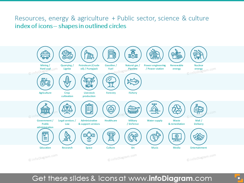 Public sector, science and culture icons index with outlined circles