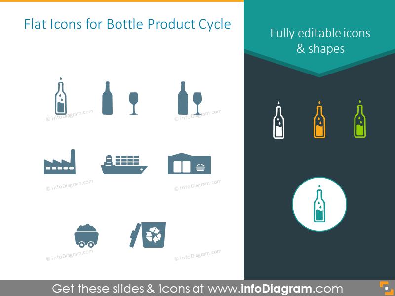 Symbols for illustrating bottle plc, flat style