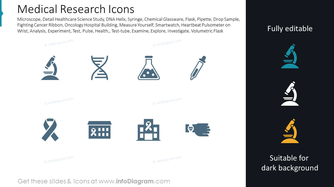Medical Research Icons