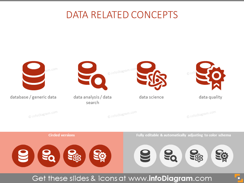 Data related concepts