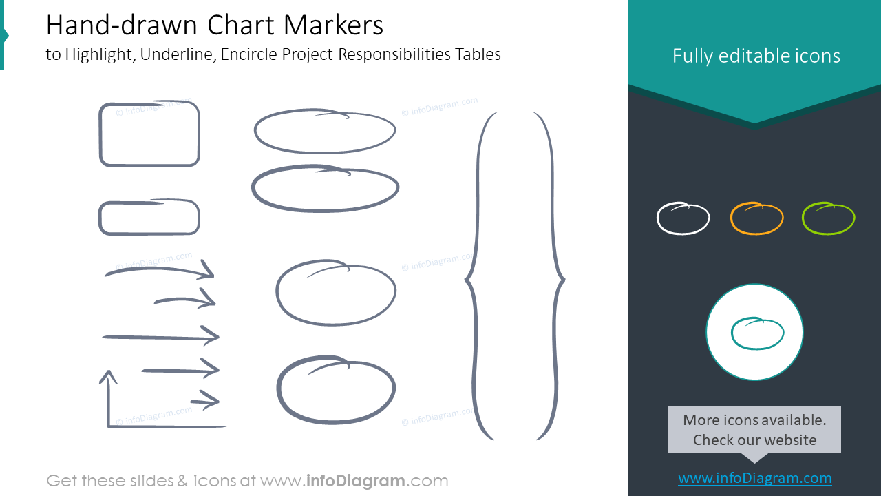 Hand-drawn chart markers: to highlight, underline,encircle