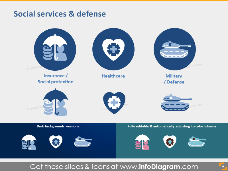 Insurance social protection healthcare military PPT clipart
