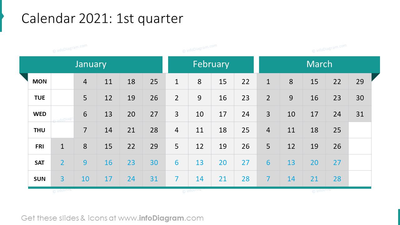1st Quarter 2020 EU Calendars
