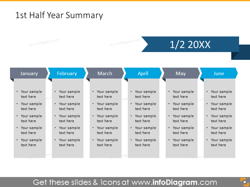 Financial summary 2014 2015