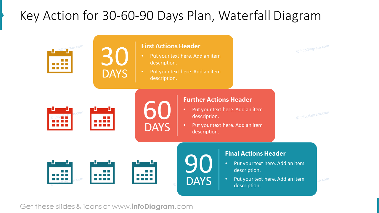 Key Action for 30-60-90 Days Plan, Waterfall Diagram
